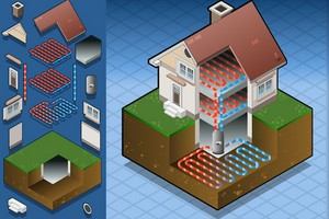 Summit County Geothermal Heating and Cooling